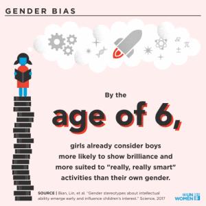 gender bias in STEM